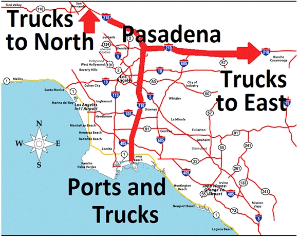 trucks north and south